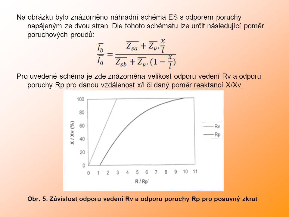 Na obrázku bylo znázorněno náhradní schéma ES s odporem poruchy napájeným ze dvou stran. Dle tohoto schématu lze určit následující poměr poruchových proudů: