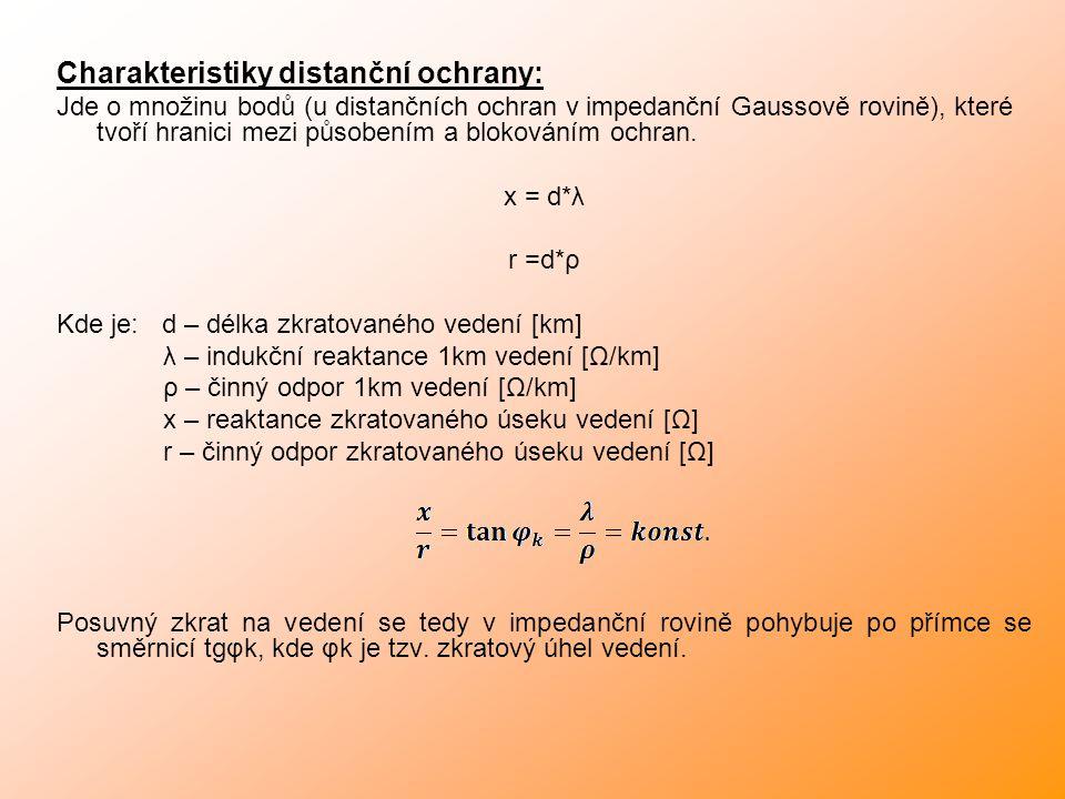 Charakteristiky distanční ochrany: