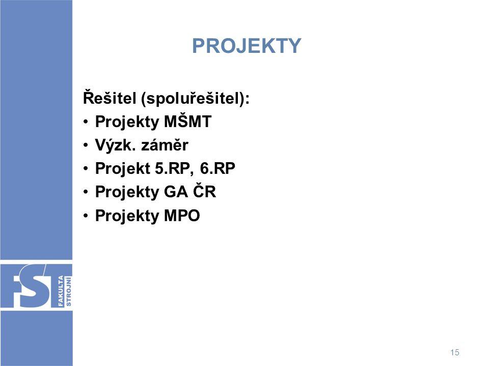 PROJEKTY Řešitel (spoluřešitel): Projekty MŠMT Výzk. záměr