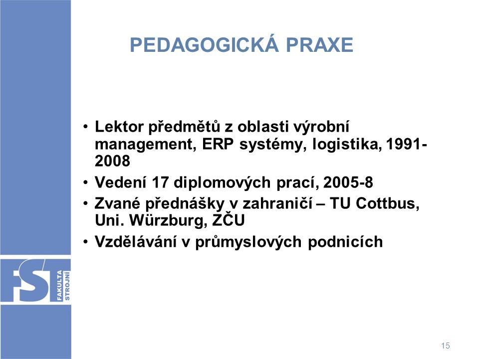PEDAGOGICKÁ PRAXE Lektor předmětů z oblasti výrobní management, ERP systémy, logistika, 1991-2008. Vedení 17 diplomových prací, 2005-8.