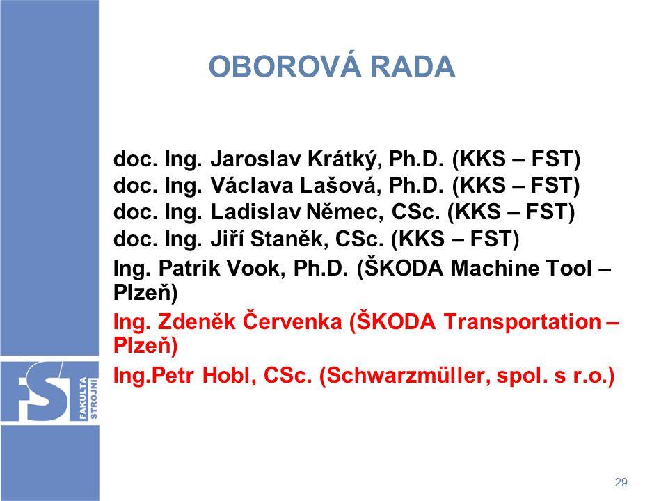 OBOROVÁ RADA doc. Ing. Jaroslav Krátký, Ph.D. (KKS – FST)