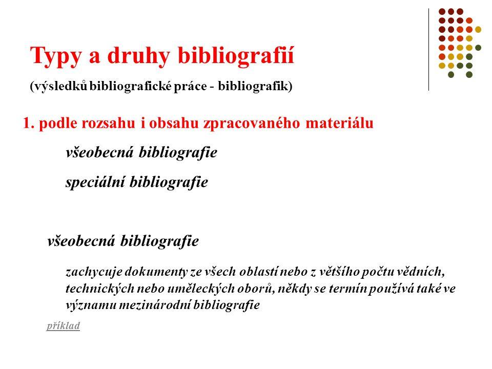 Typy a druhy bibliografií