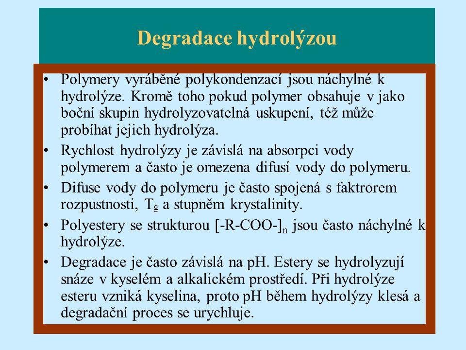 Degradace hydrolýzou
