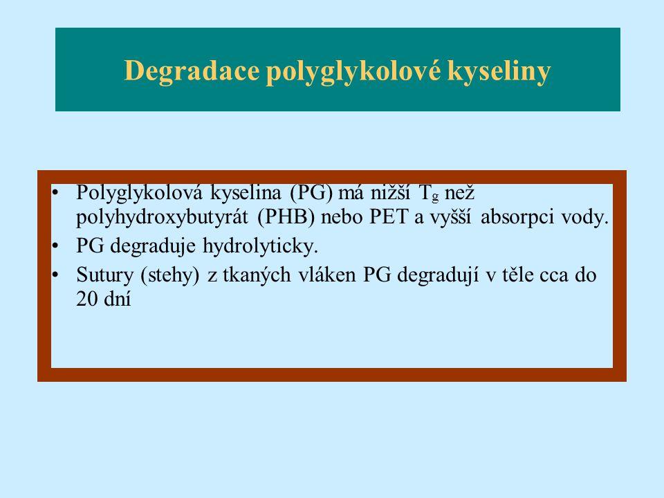 Degradace polyglykolové kyseliny