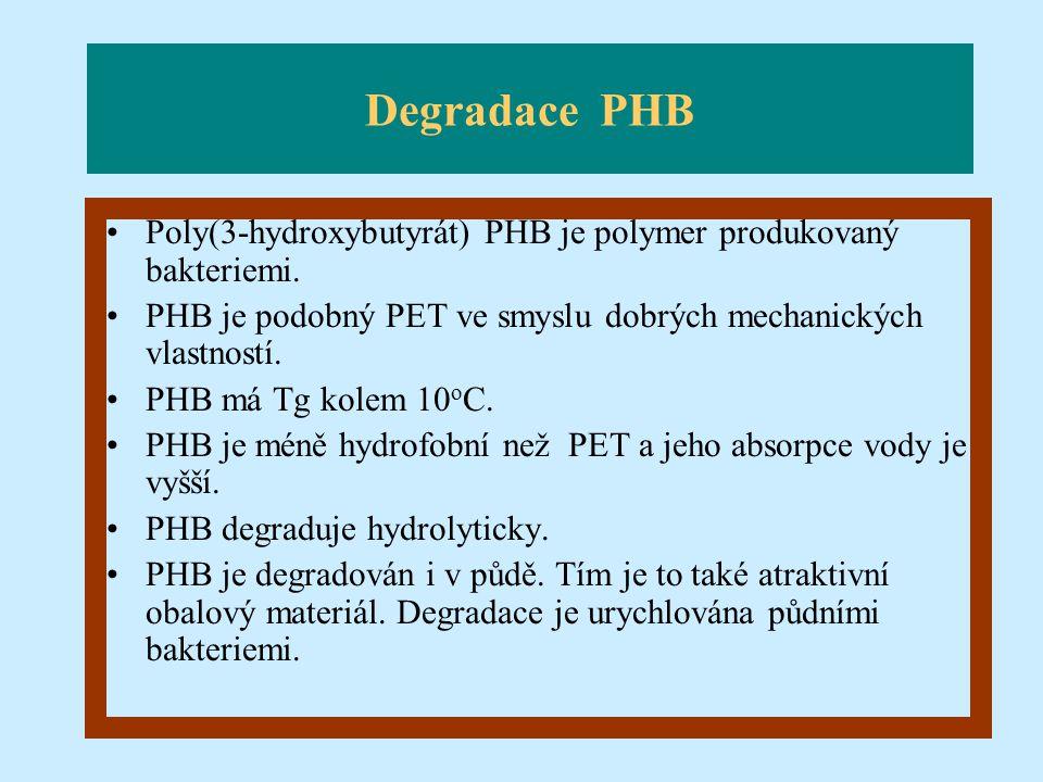Degradace PHB Poly(3-hydroxybutyrát) PHB je polymer produkovaný bakteriemi. PHB je podobný PET ve smyslu dobrých mechanických vlastností.