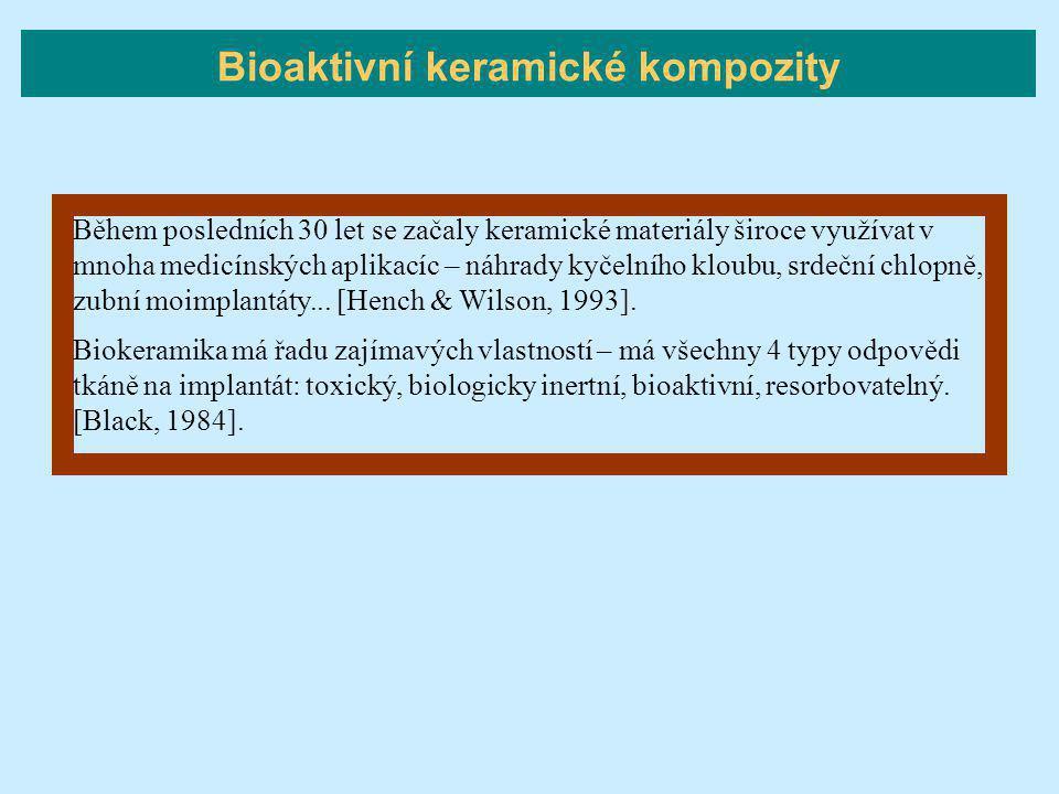 Bioaktivní keramické kompozity