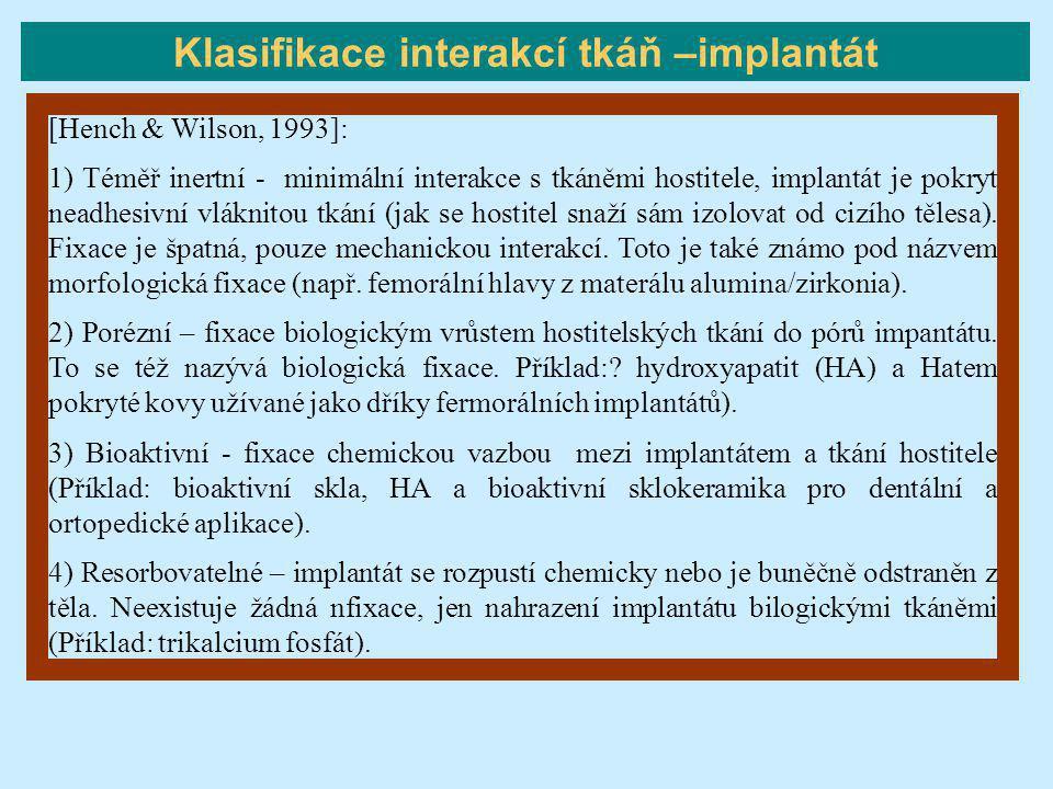 Klasifikace interakcí tkáň –implantát
