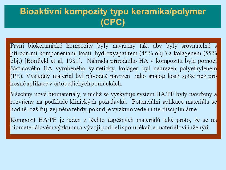 Bioaktivní kompozity typu keramika/polymer (CPC)