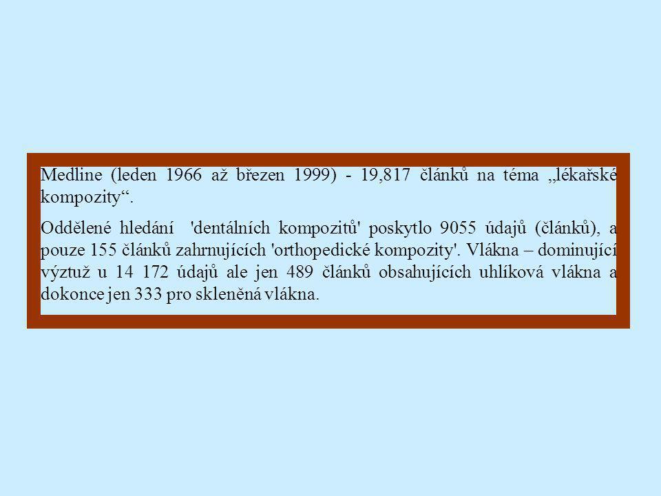 """Medline (leden 1966 až březen 1999) - 19,817 článků na téma """"lékařské kompozity ."""