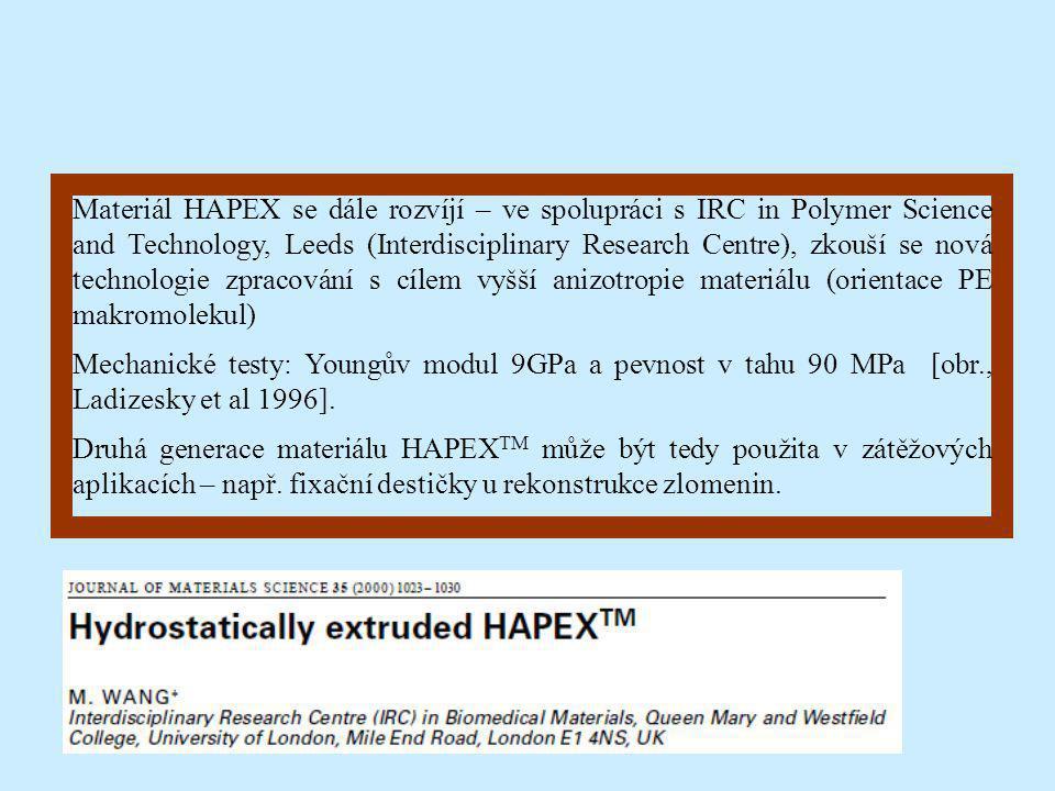 Materiál HAPEX se dále rozvíjí – ve spolupráci s IRC in Polymer Science and Technology, Leeds (Interdisciplinary Research Centre), zkouší se nová technologie zpracování s cílem vyšší anizotropie materiálu (orientace PE makromolekul)