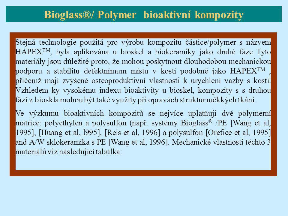 Bioglass®/ Polymer bioaktivní kompozity