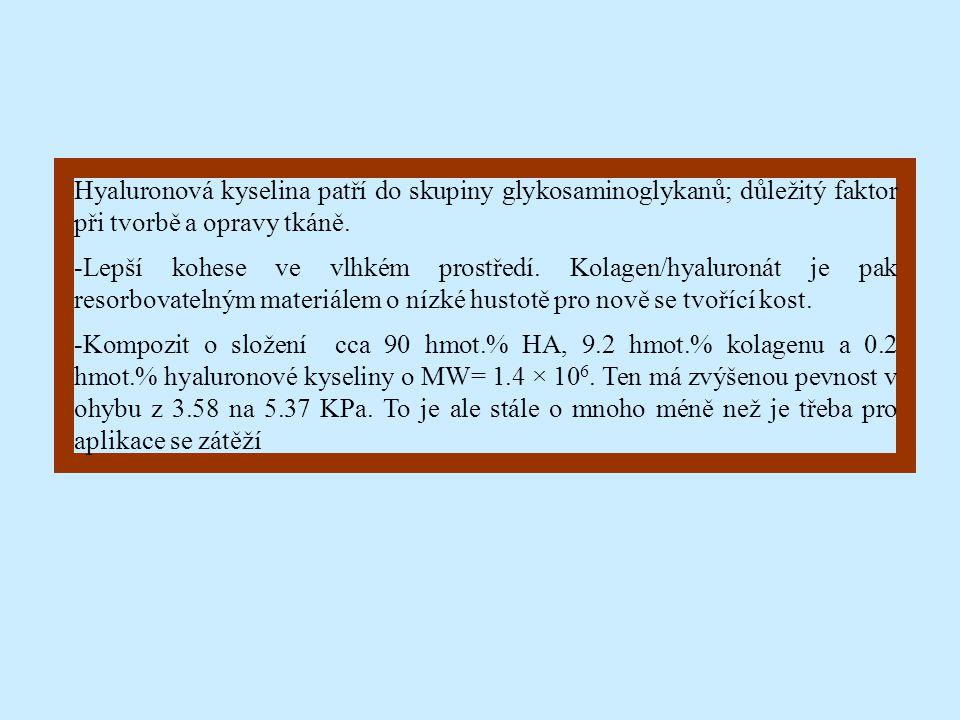Hyaluronová kyselina patří do skupiny glykosaminoglykanů; důležitý faktor při tvorbě a opravy tkáně.