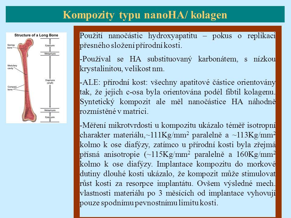 Kompozity typu nanoHA/ kolagen