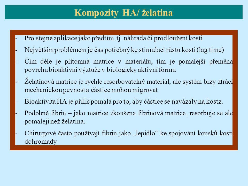 Kompozity HA/ želatina