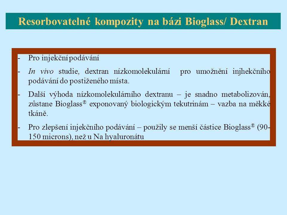 Resorbovatelné kompozity na bázi Bioglass/ Dextran