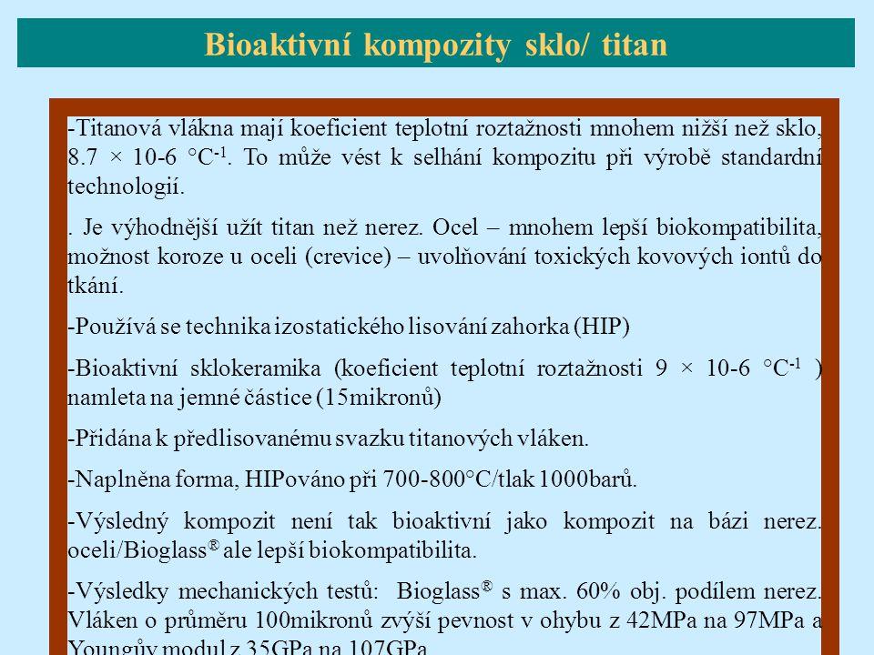 Bioaktivní kompozity sklo/ titan