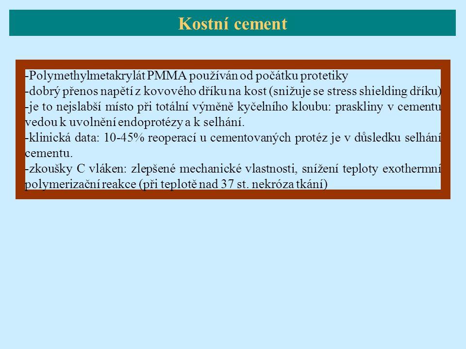 Kostní cement -Polymethylmetakrylát PMMA používán od počátku protetiky