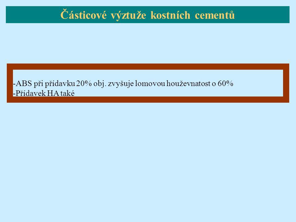 Částicové výztuže kostních cementů