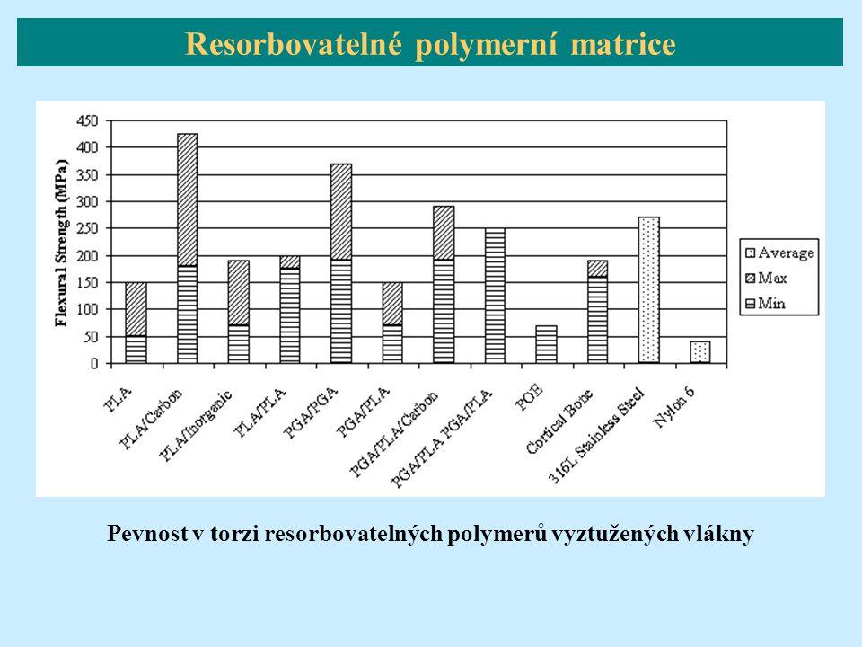 Resorbovatelné polymerní matrice