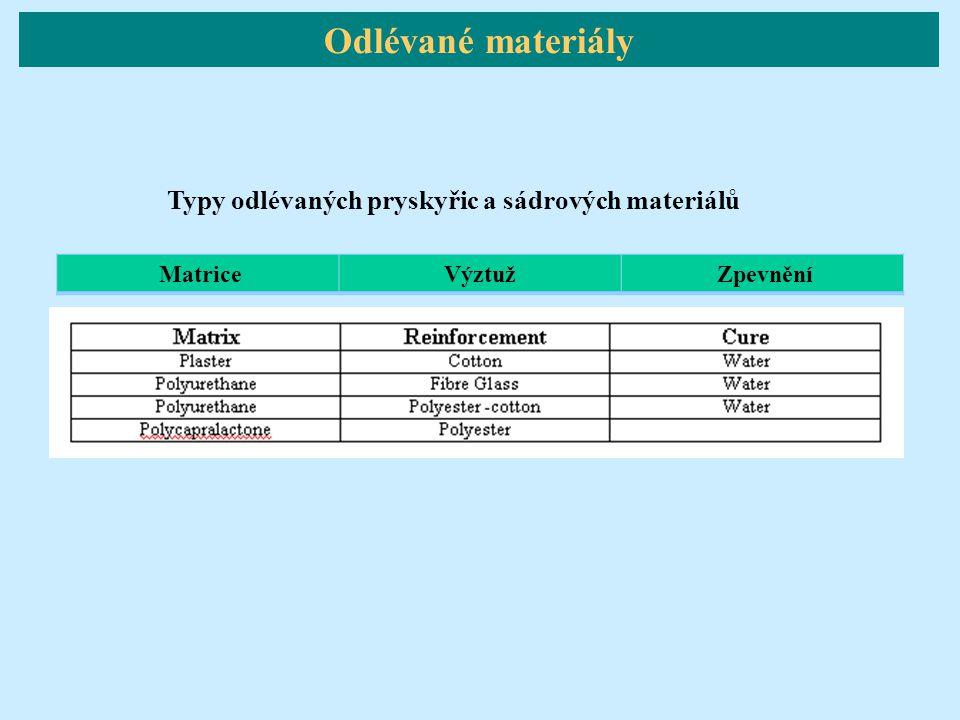 Typy odlévaných pryskyřic a sádrových materiálů