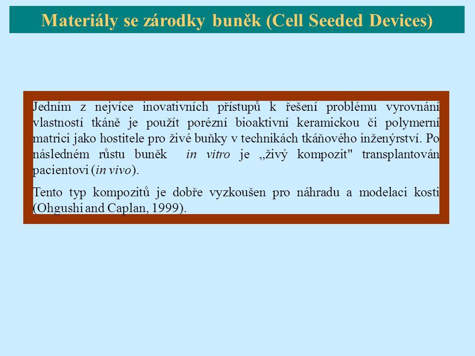 Materiály se zárodky buněk (Cell Seeded Devices)