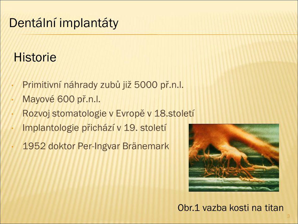 Dentální implantáty Historie Primitivní náhrady zubů již 5000 př.n.l.