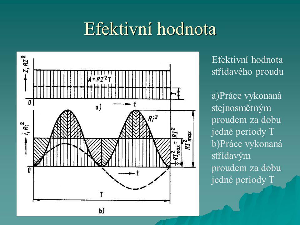 Efektivní hodnota Efektivní hodnota střídavého proudu