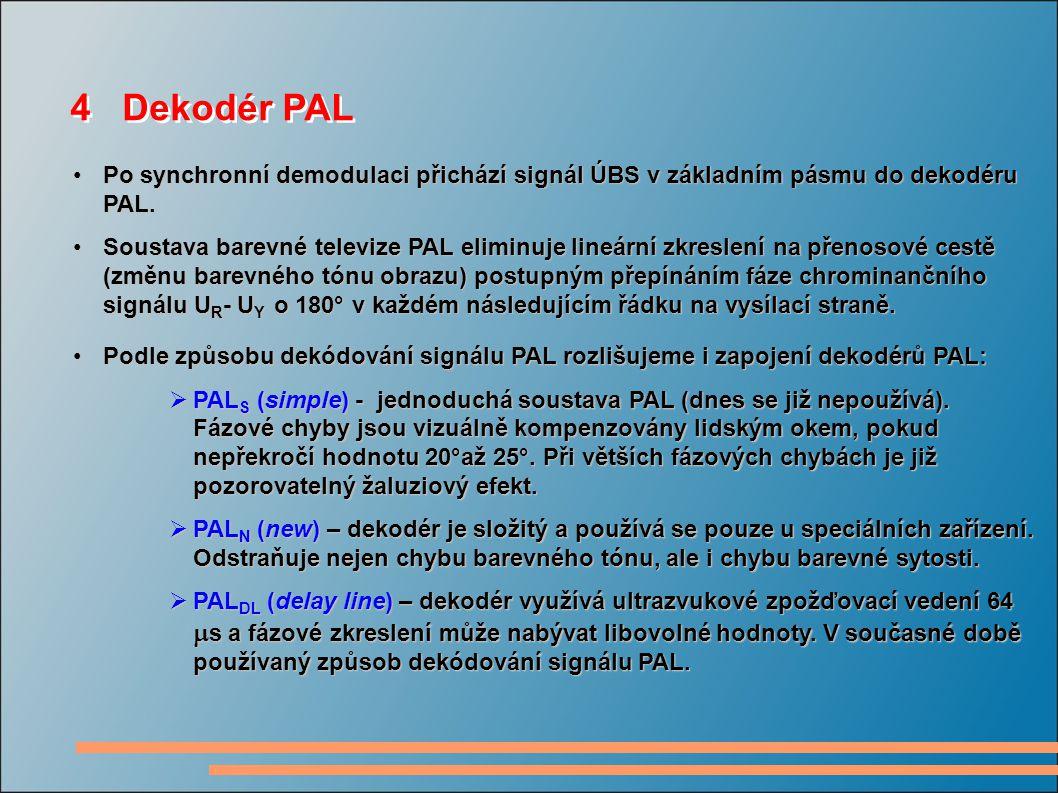 4 Dekodér PAL Po synchronní demodulaci přichází signál ÚBS v základním pásmu do dekodéru PAL.