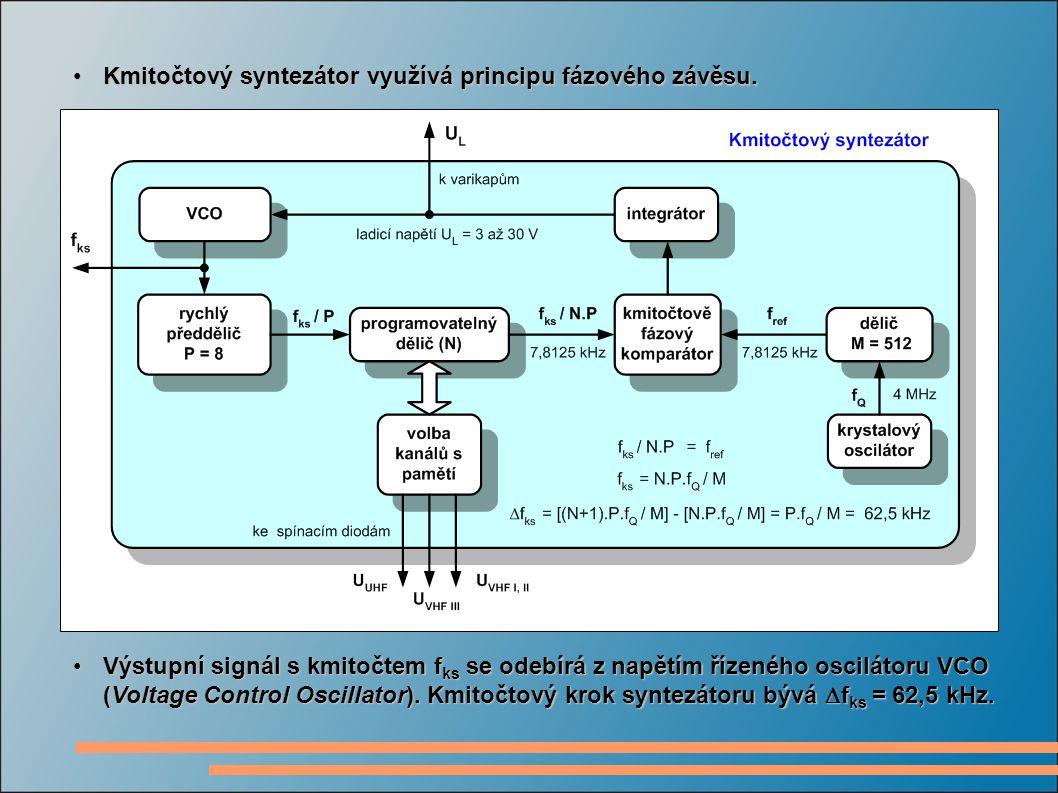 Kmitočtový syntezátor využívá principu fázového závěsu.