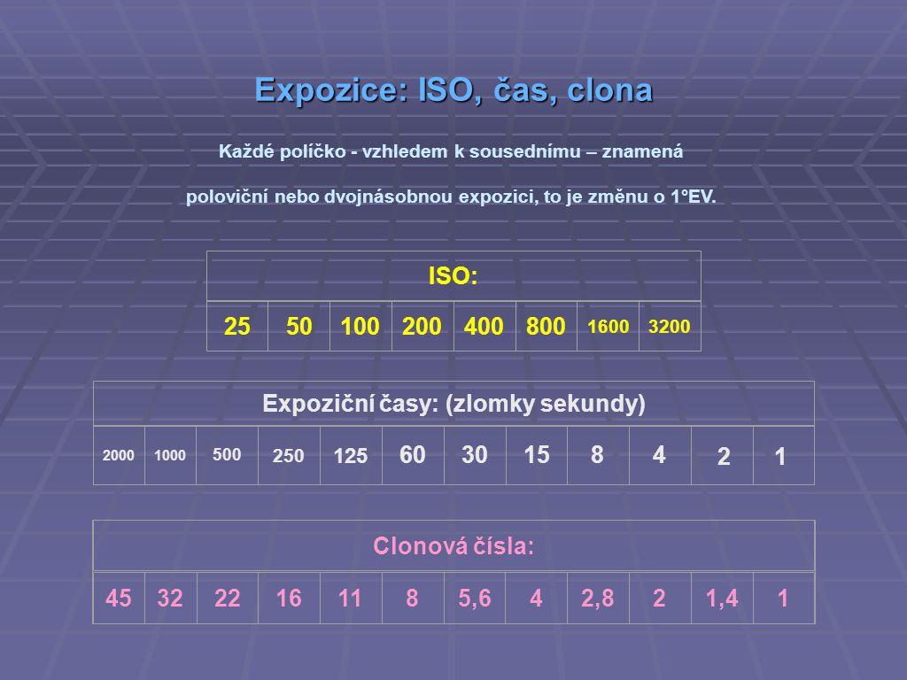 Expozice: ISO, čas, clona