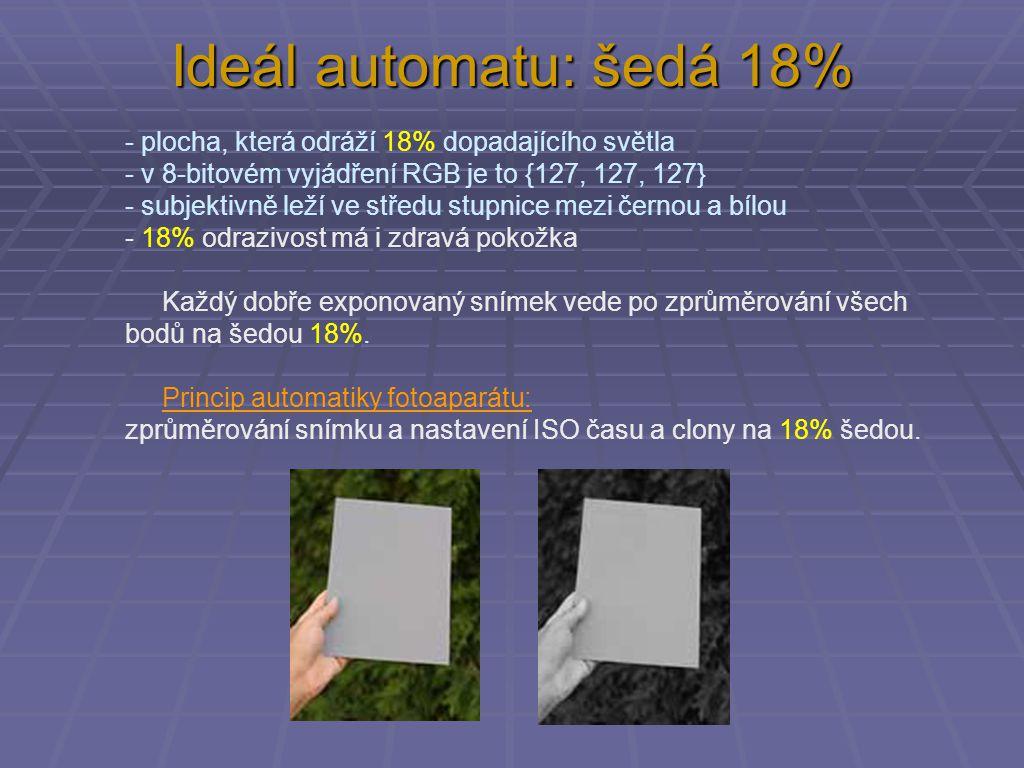 Ideál automatu: šedá 18% plocha, která odráží 18% dopadajícího světla