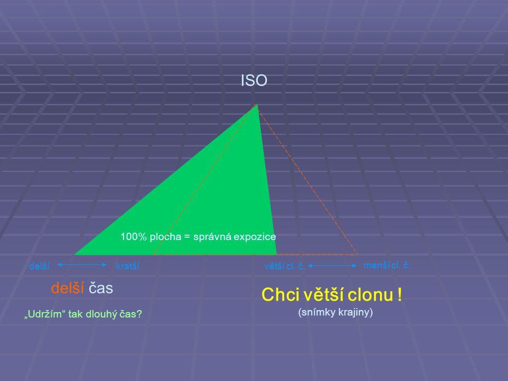 Chci větší clonu ! ISO delší čas 100% plocha = správná expozice
