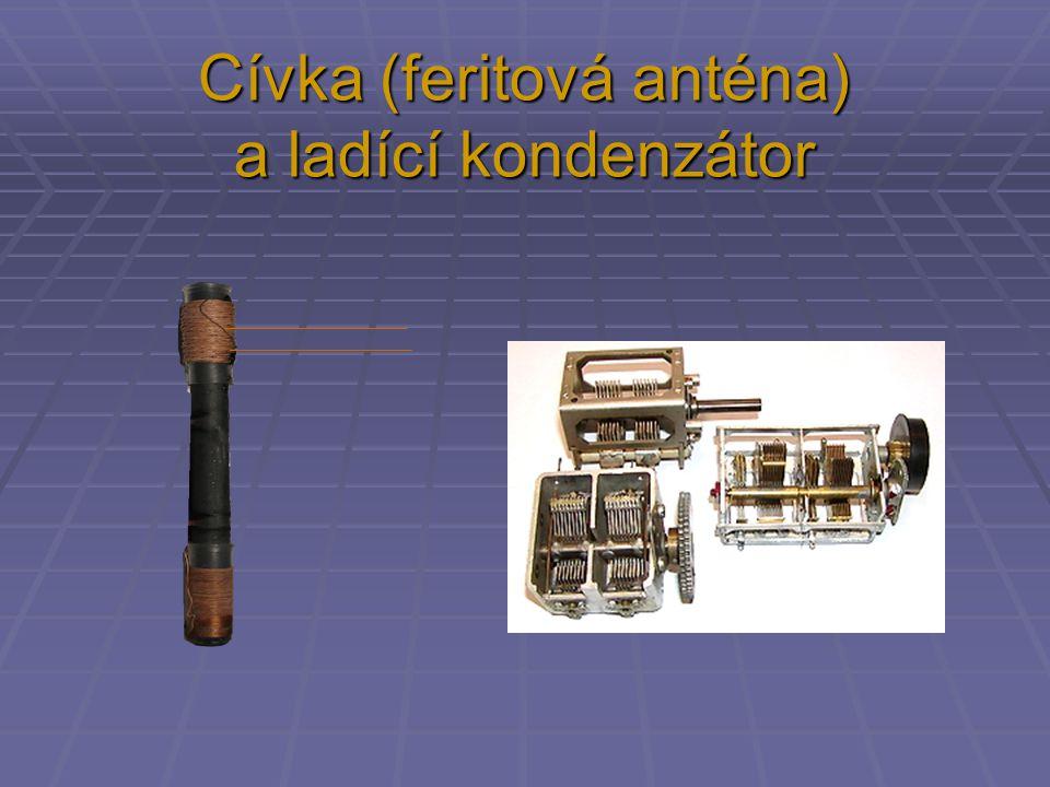 Cívka (feritová anténa)