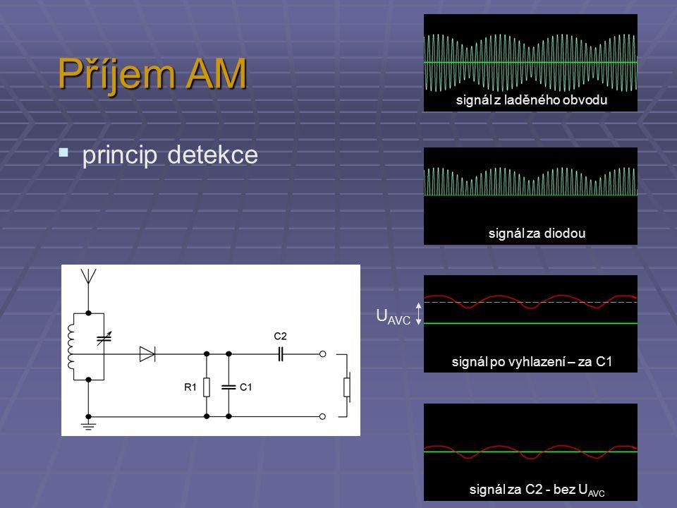 Příjem AM princip detekce UAVC signál z laděného obvodu