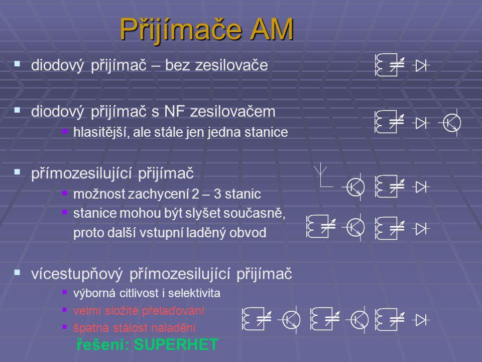 Přijímače AM diodový přijímač – bez zesilovače