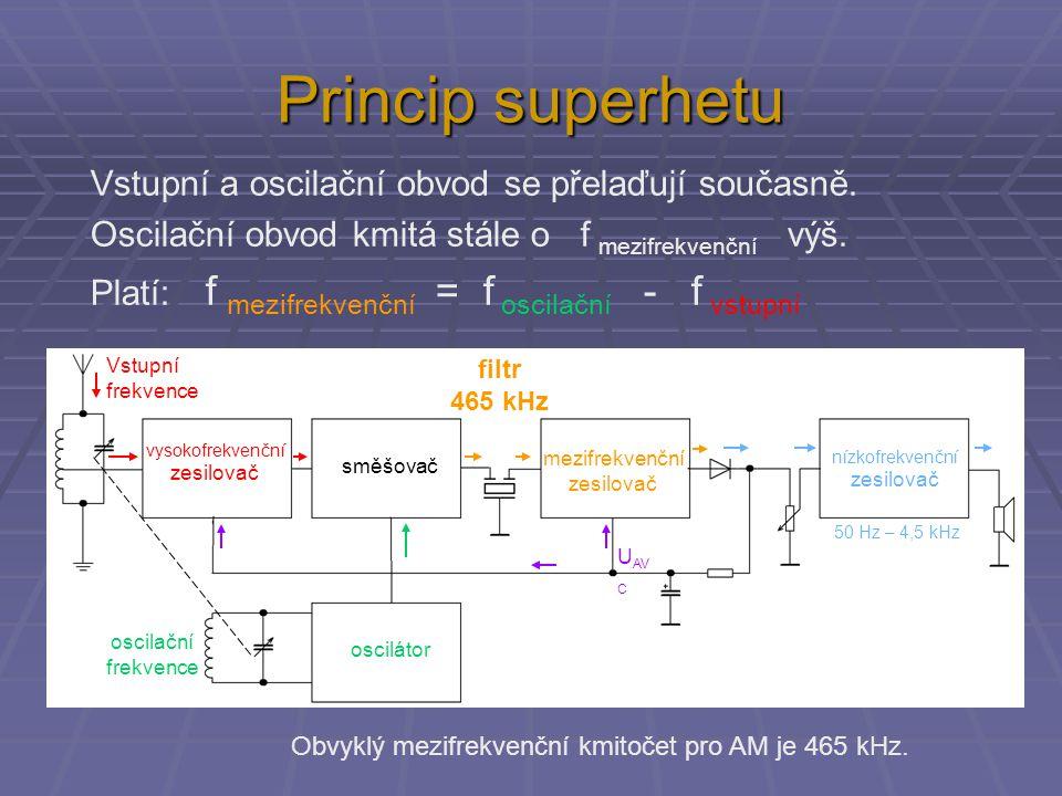 Princip superhetu Vstupní a oscilační obvod se přelaďují současně.