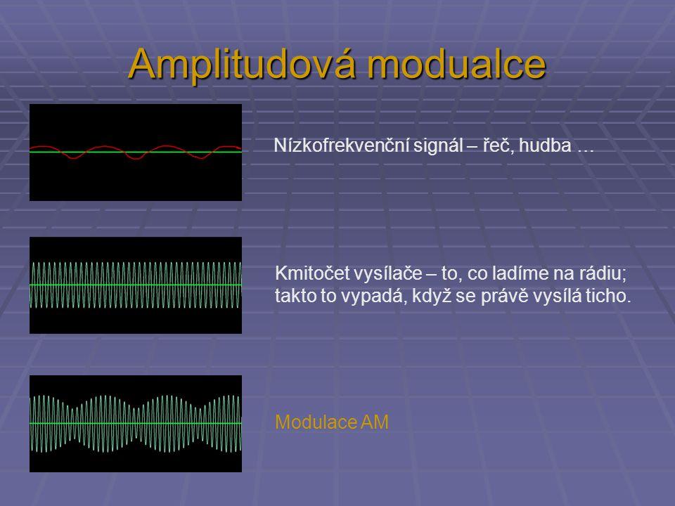 Amplitudová modualce Nízkofrekvenční signál – řeč, hudba …