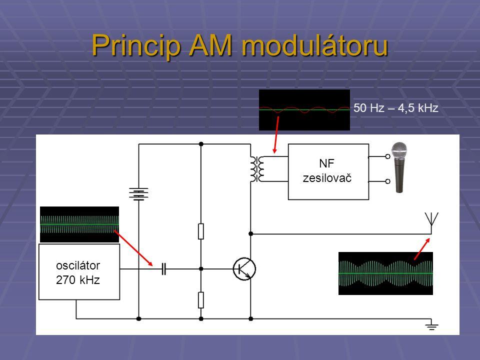 Princip AM modulátoru 50 Hz – 4,5 kHz NF zesilovač oscilátor 270 kHz