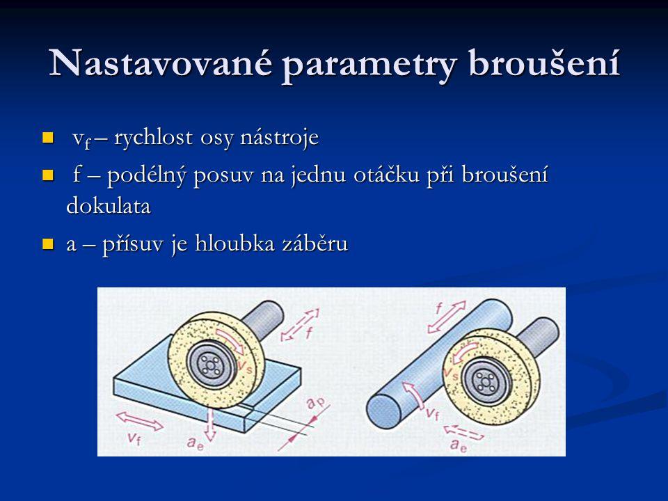 Nastavované parametry broušení