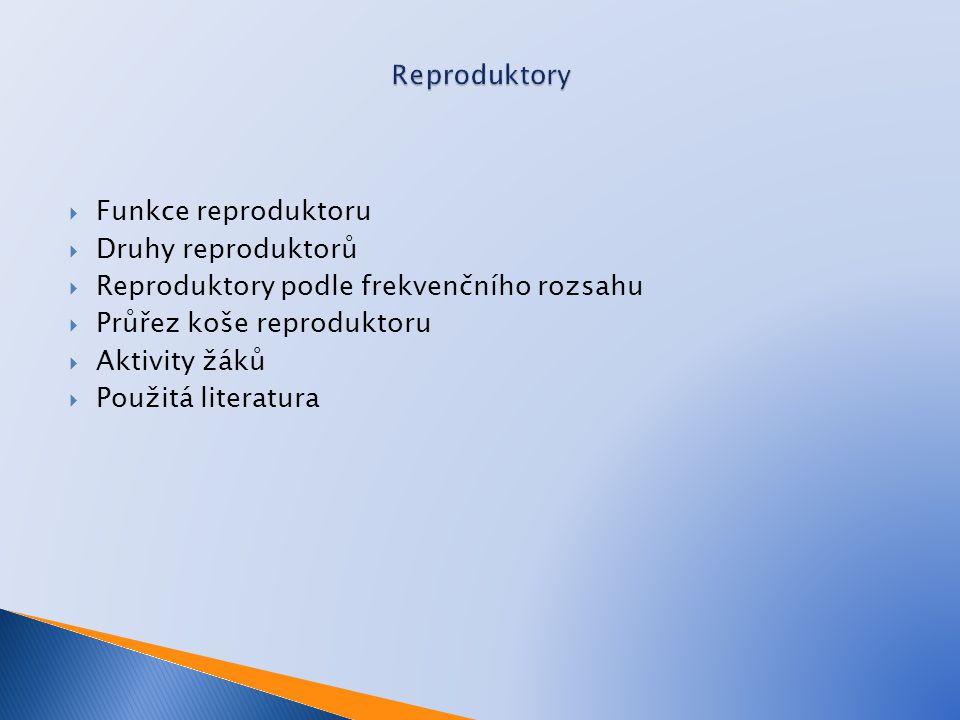 Reproduktory Funkce reproduktoru. Druhy reproduktorů. Reproduktory podle frekvenčního rozsahu. Průřez koše reproduktoru.