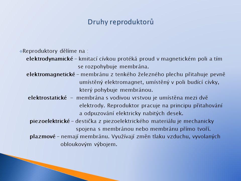 Druhy reproduktorů Reproduktory dělíme na :