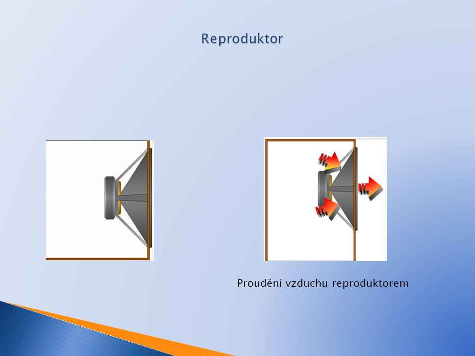 Reproduktor Proudění vzduchu reproduktorem