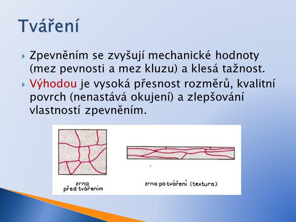 Tváření Zpevněním se zvyšují mechanické hodnoty (mez pevnosti a mez kluzu) a klesá tažnost.