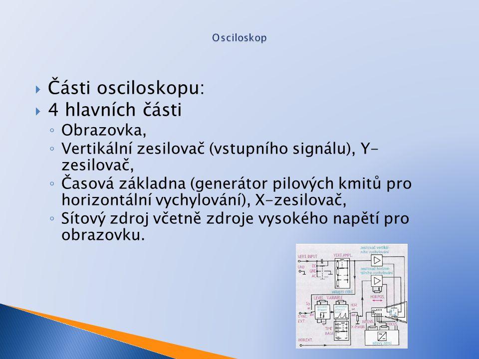 Části osciloskopu: 4 hlavních části Obrazovka,