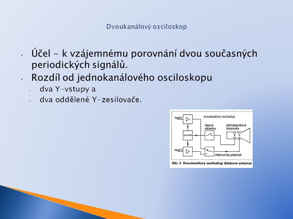 Dvoukanálový osciloskop