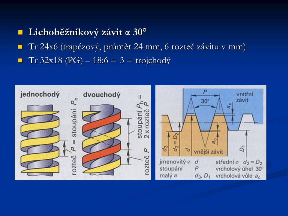 Lichoběžníkový závit α 30°
