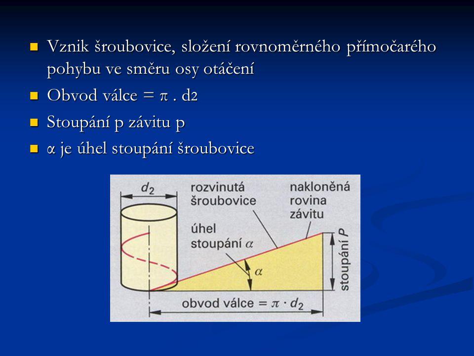 Vznik šroubovice, složení rovnoměrného přímočarého pohybu ve směru osy otáčení