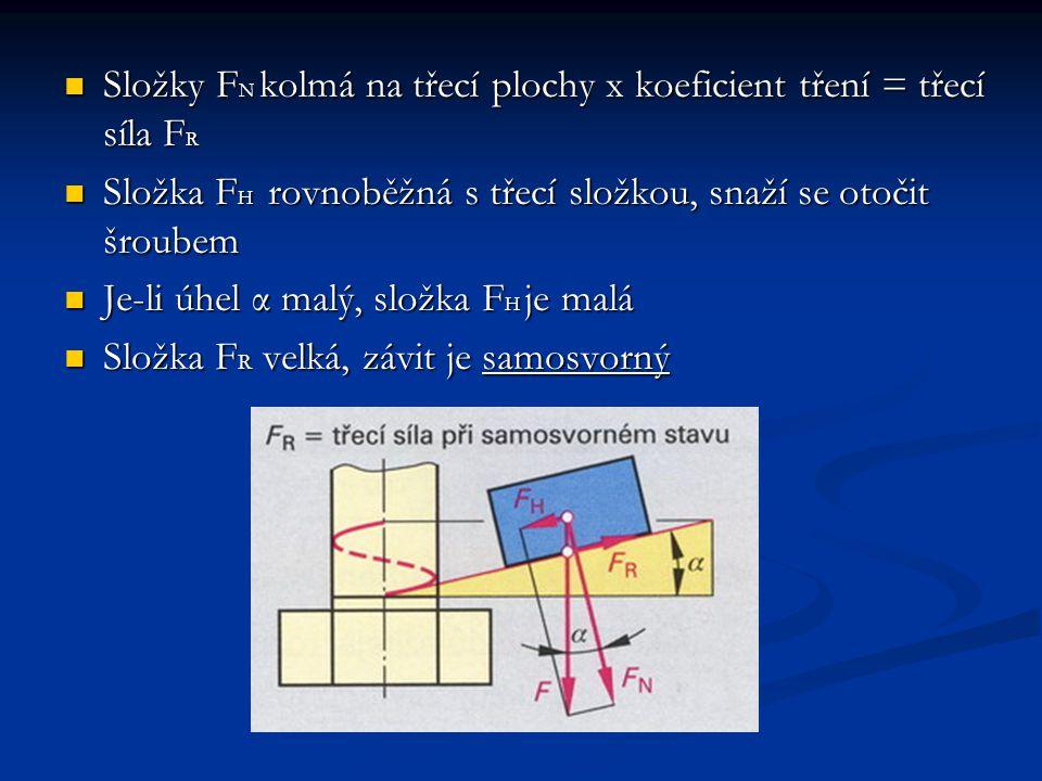 Složky FN kolmá na třecí plochy x koeficient tření = třecí síla FR