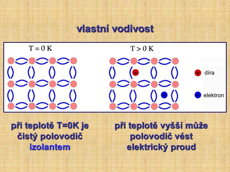vlastní vodivost při teplotě T=0K je čistý polovodič izolantem