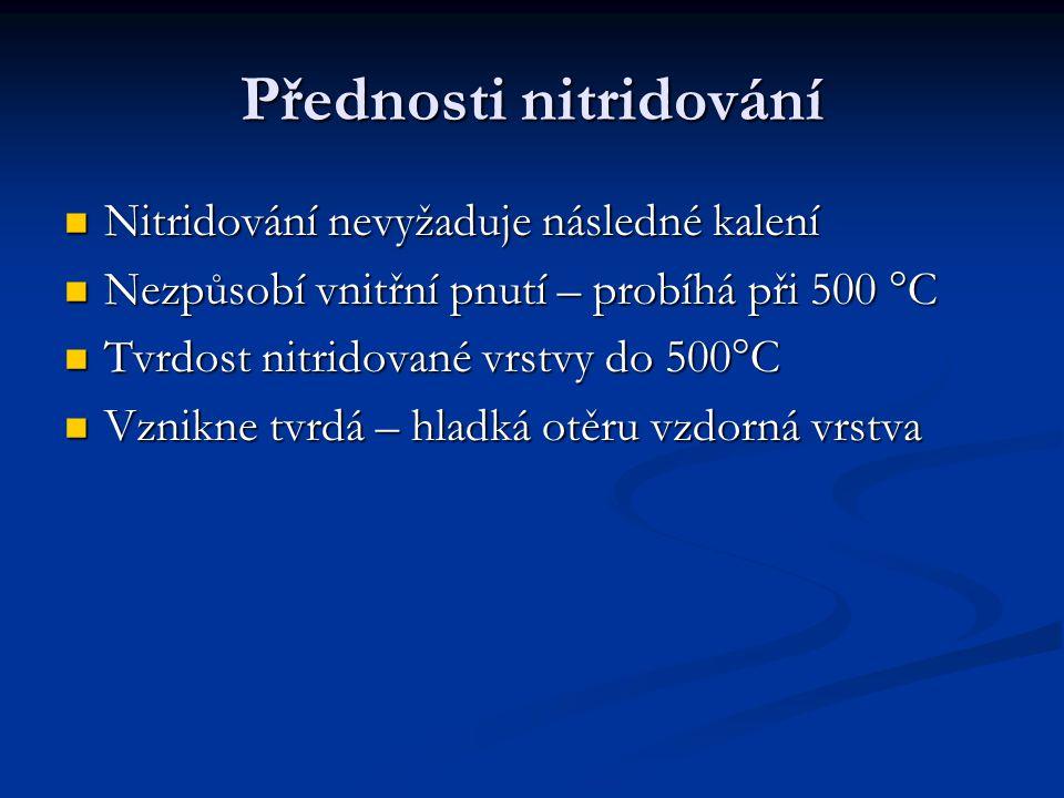 Přednosti nitridování